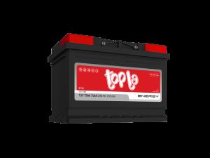 TOPLA ENERGY 57413 SMF